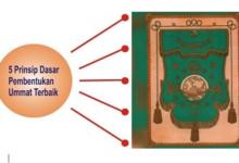 Mabadi Khaira Ummah dan Khitthah NU