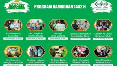 10 Program Ramadhan 2021 NU Care LAZISNU Cilacap