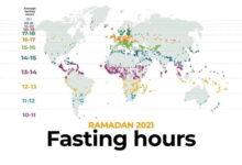 Waktu Puasa Terpanjang & Terpendek Di Dunia